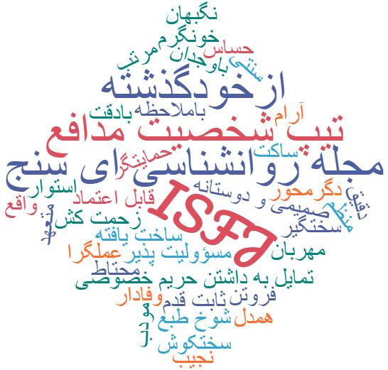 ویژگی های تیپ ISFJ