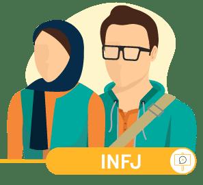 ارتباط INFJ با سایر تیپ ها