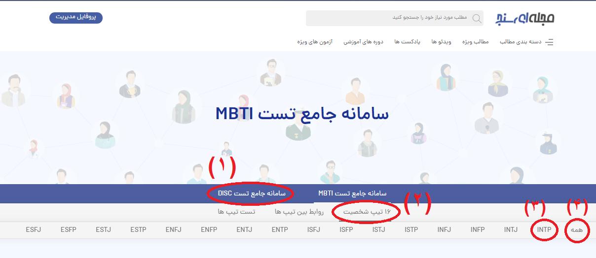 راهنمای سامانه MBTI (1)